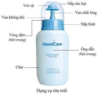Bình rửa mũi Nasal Rinse  2