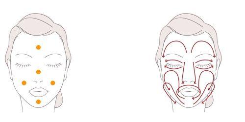 Kem được chấm vào 5 điểm cơ bản trên mặt và mát xa nhẹ nhàng