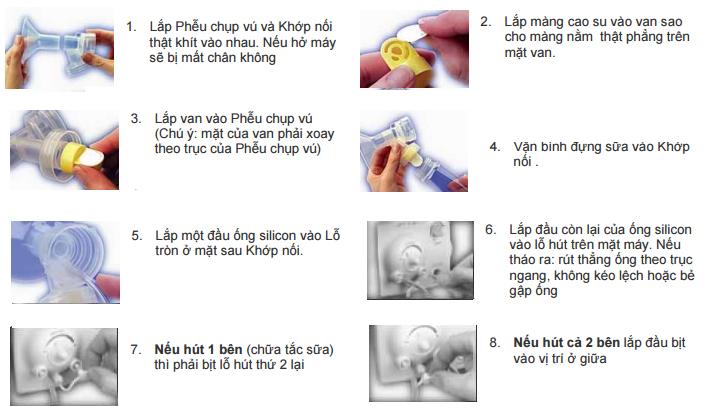 Cách lắp đặt máy hút sữa Medela Pump in Style Advanced