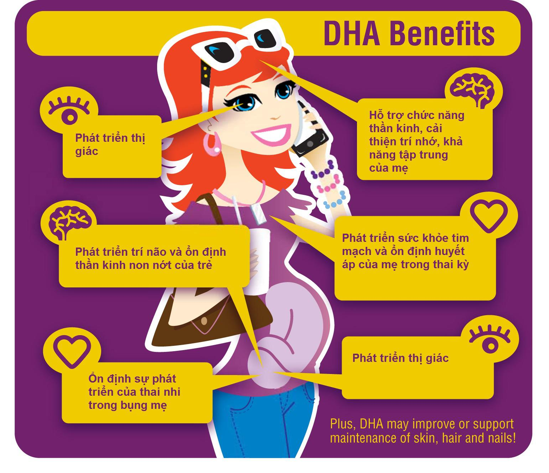 Bio island DHA được dùng để bổ sung DHA giúp phát triển trí não, thị giác