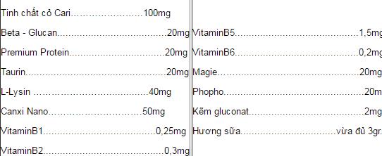 Thành phần Cốm lợi sữa Tasuamum