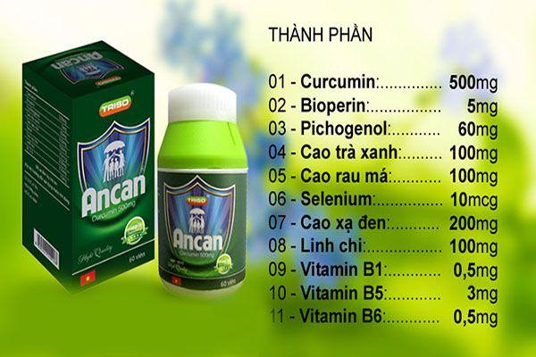 Thành phần và công dụng thành phần viên uống Ancan