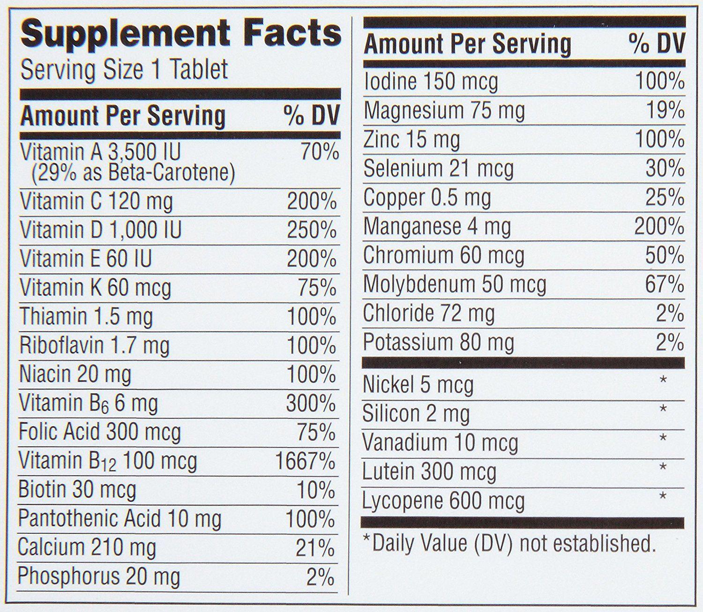 Thành phần Vitamin tổng hợp Centrum Sliver Men 50+
