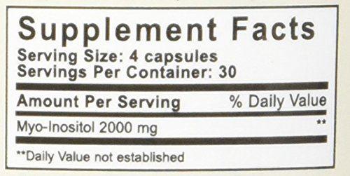 Thành phần trong 4 viên Myo-Inositol Fairhaven Health