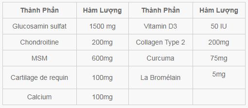 Thành phần Viên bổ xương khớp Glucosamine Nature Extra