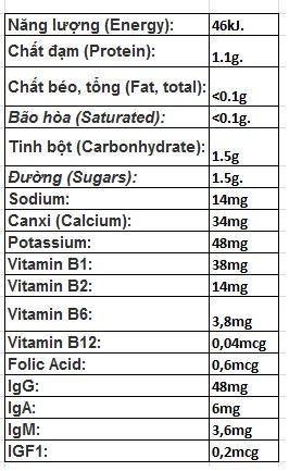 Sữa Non Healthy Care - Colostrum Milk Powder 3
