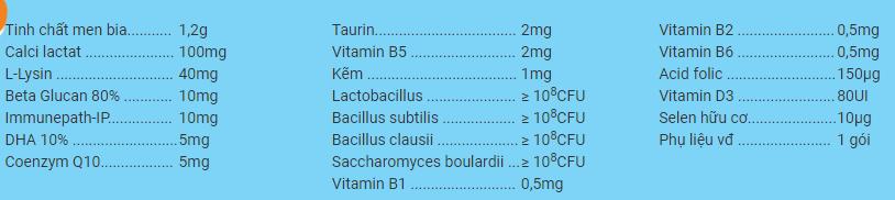 Thành phần trong Cốm vi sinh Bio-acimin Gold