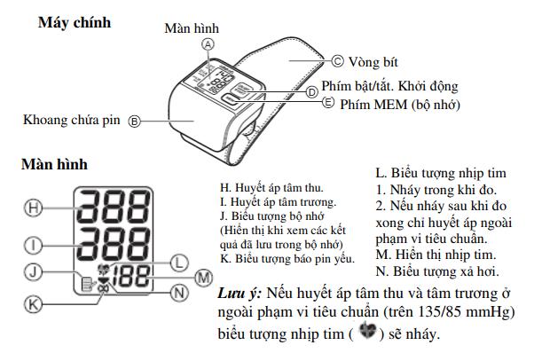 bộ phận máy đo huyết áp cổ tay omron hem 6111