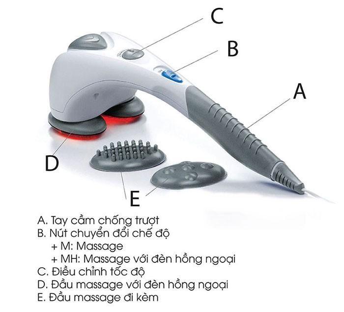 Máy massage cầm tay 2 đầu hồng ngoại Beurer MG80