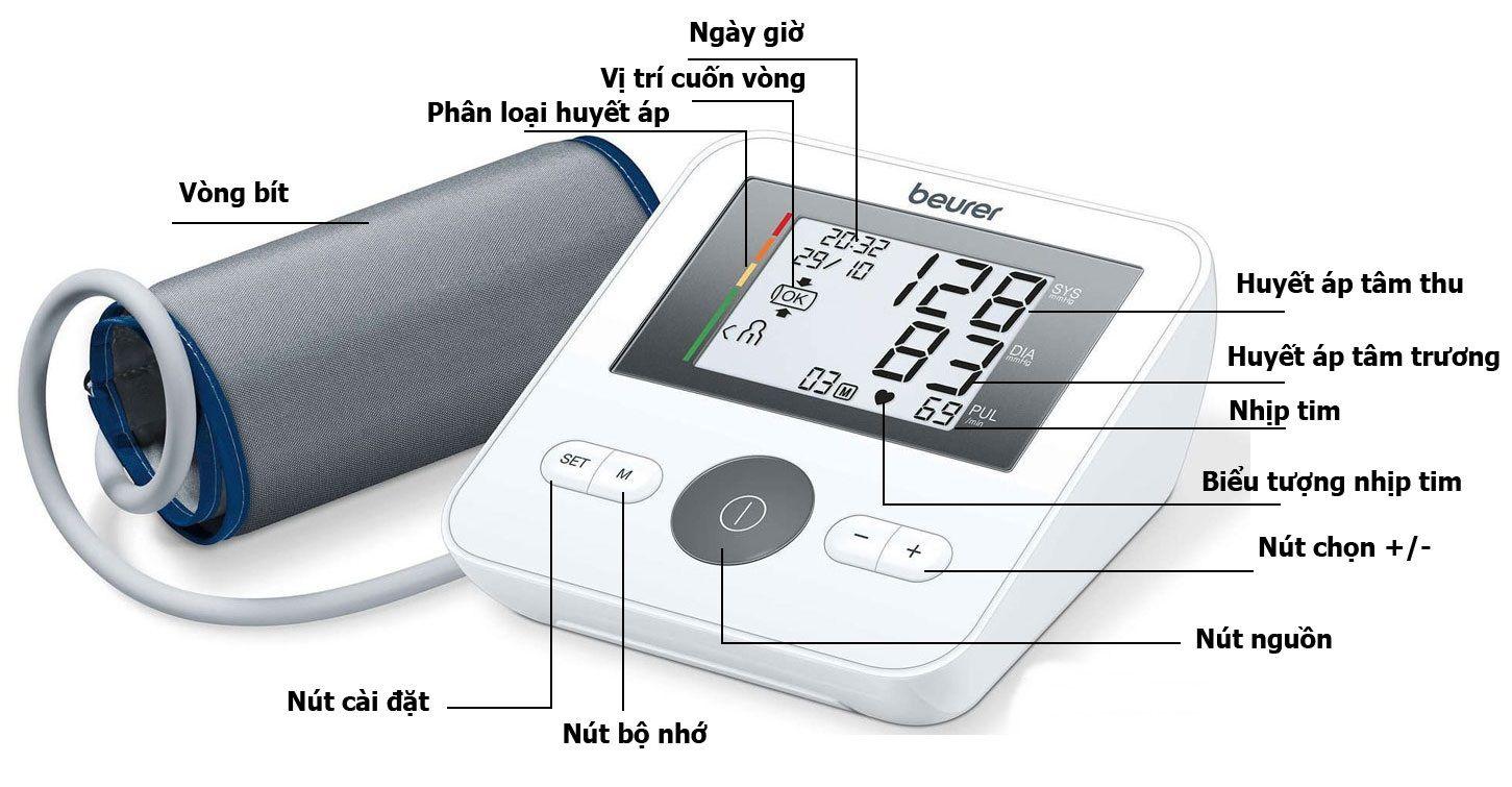 Máy đo huyết áp Beurer BM27 có hẹn giờ của Đức