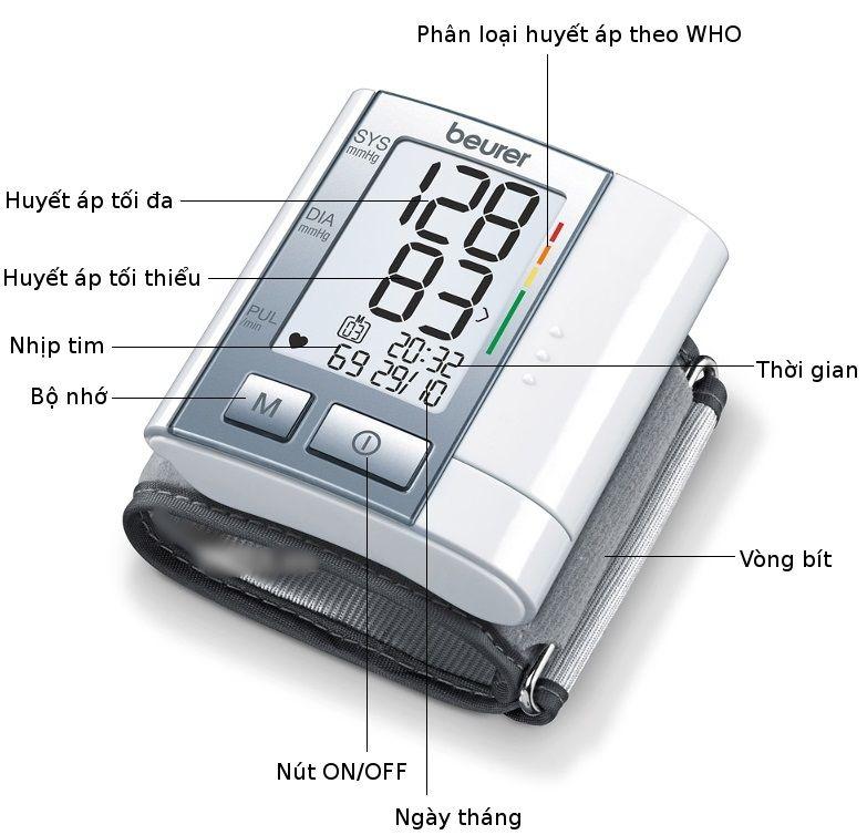 Cấu tạo máy đo huyết áp cổ tay Beurer BC40
