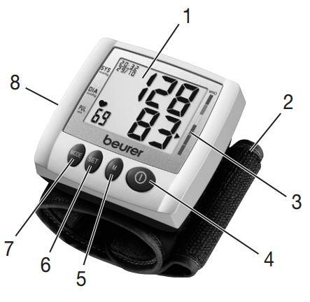 Cấu tạo của Máy đo huyết áp cố tay Beurer BC30