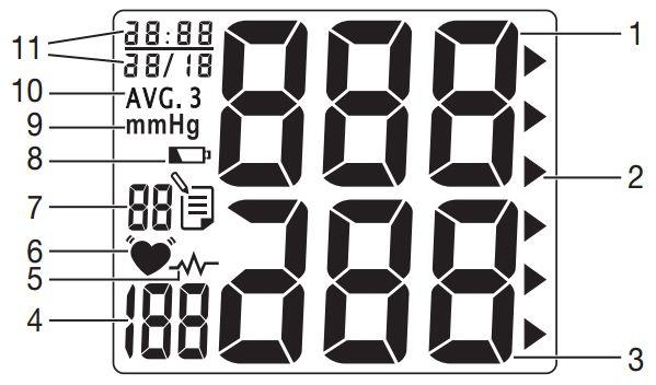 Cách đọc kết quả đo bằng máy đo huyết áp Beurer BC30