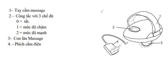 Cấu tạo của Máy massage toàn thân cầm tay Beurer CM50
