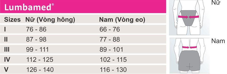 Cách đo size chuẩn dùng đai lưng cột sống Lumbamed Basic