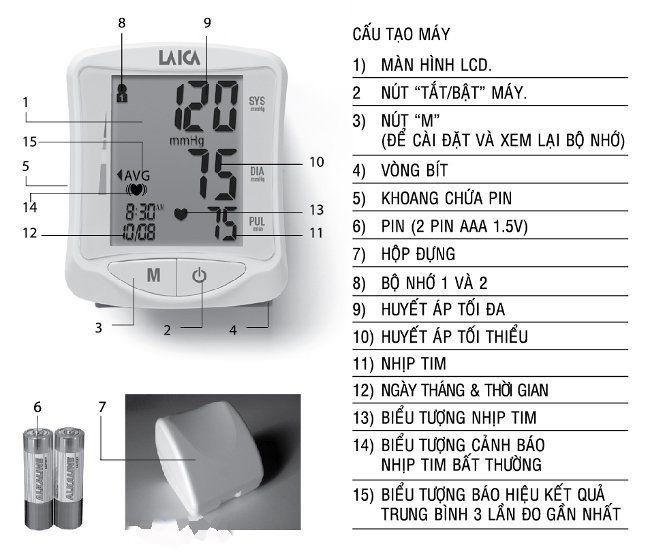 Cấu tạo Máy đo huyết áp cổ tay tự động Laica BM1006