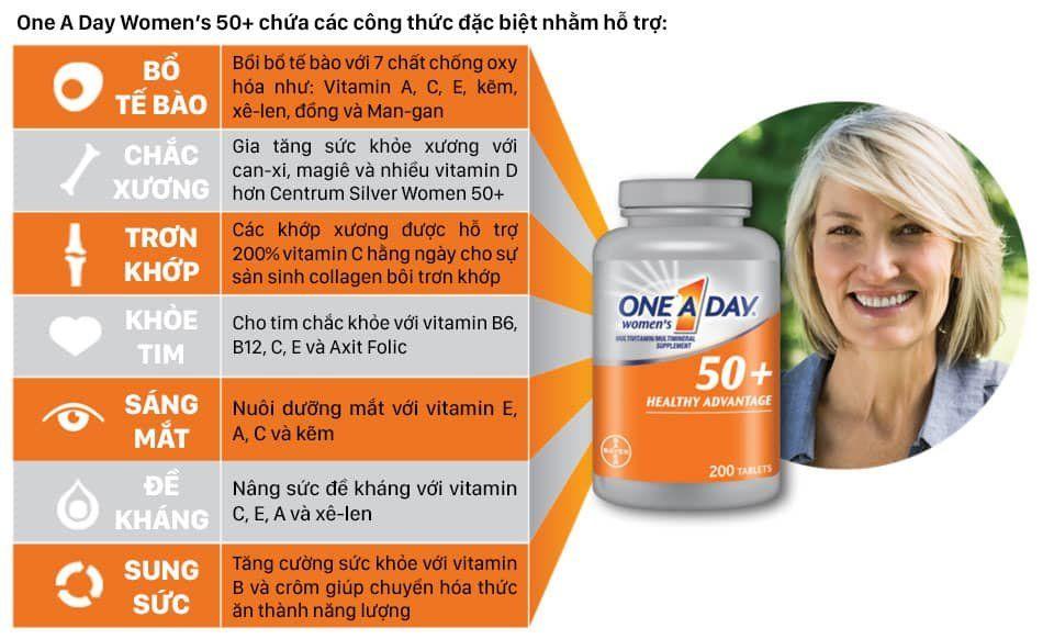 Công dụng viên uống Vitamin One A Day For Women 50+