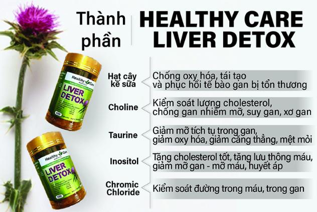 Viên uống Liver Detox Healthy Care giải độc gan, hạn men gan
