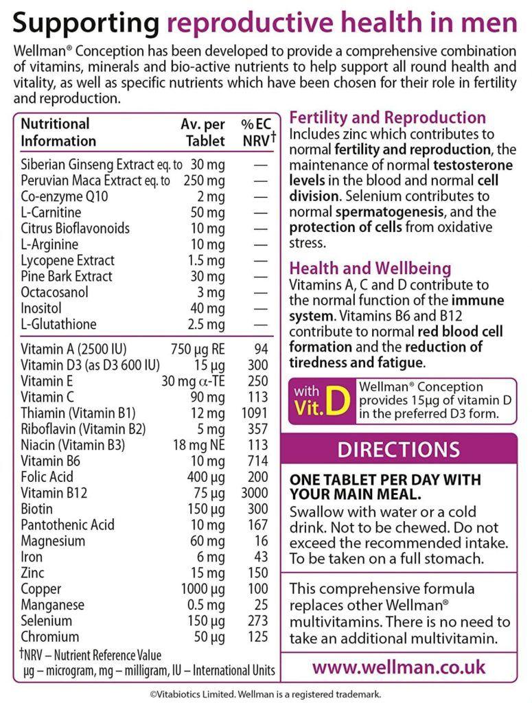 Thành phần dinh dưỡng cho nam giới trong mỗi viên Vitamin Wellman Conception