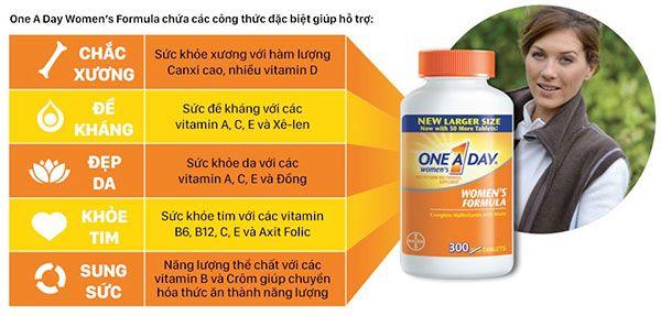 Công dụng của vitamin tổng hợp One a day womens